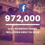 972,000 U.S. Facebook Users Will Die in 2016